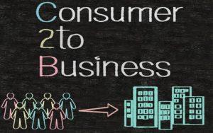 C2b: Entenda Essa Categoria Do E Commerce! Notícias E Artigos Contábeis - Contabilidade em São Paulo | Pizzol Contábil